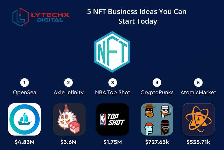 5 NFT Business Ideas You Can Start Today