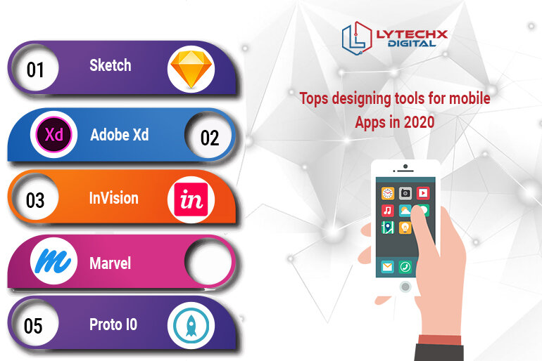 Top Rated Mobile App Design Tool Available in 2020